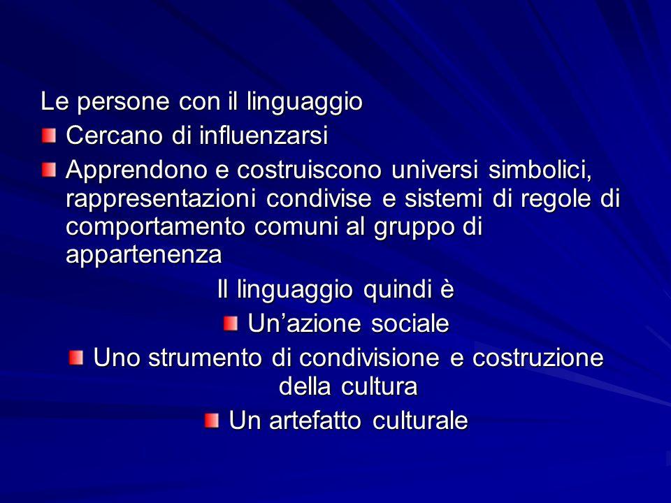 Le persone con il linguaggio Cercano di influenzarsi Apprendono e costruiscono universi simbolici, rappresentazioni condivise e sistemi di regole di c