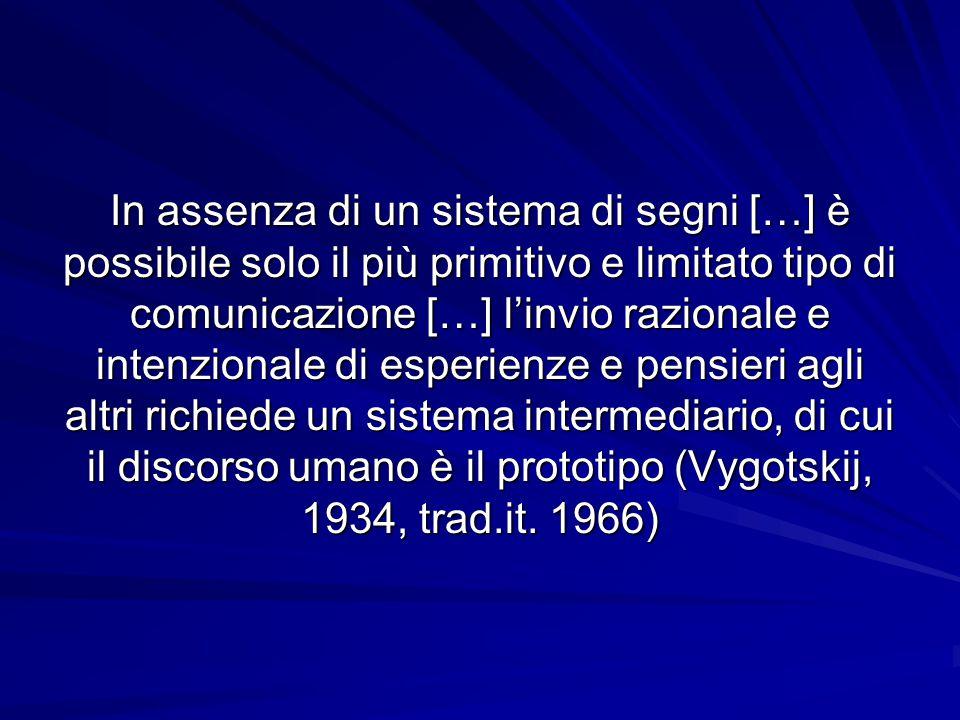 In assenza di un sistema di segni […] è possibile solo il più primitivo e limitato tipo di comunicazione […] l'invio razionale e intenzionale di esper