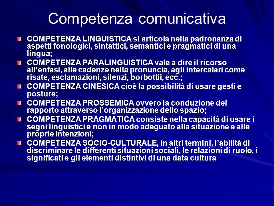 Competenza comunicativa COMPETENZA LINGUISTICA si articola nella padronanza di aspetti fonologici, sintattici, semantici e pragmatici di una lingua; C