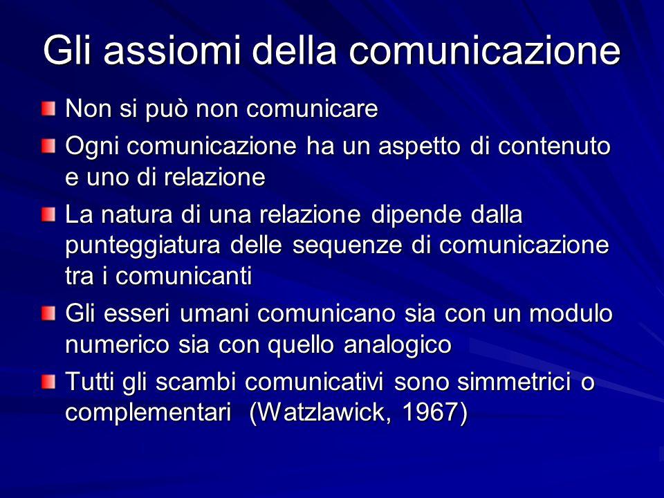 Gli assiomi della comunicazione Non si può non comunicare Ogni comunicazione ha un aspetto di contenuto e uno di relazione La natura di una relazione