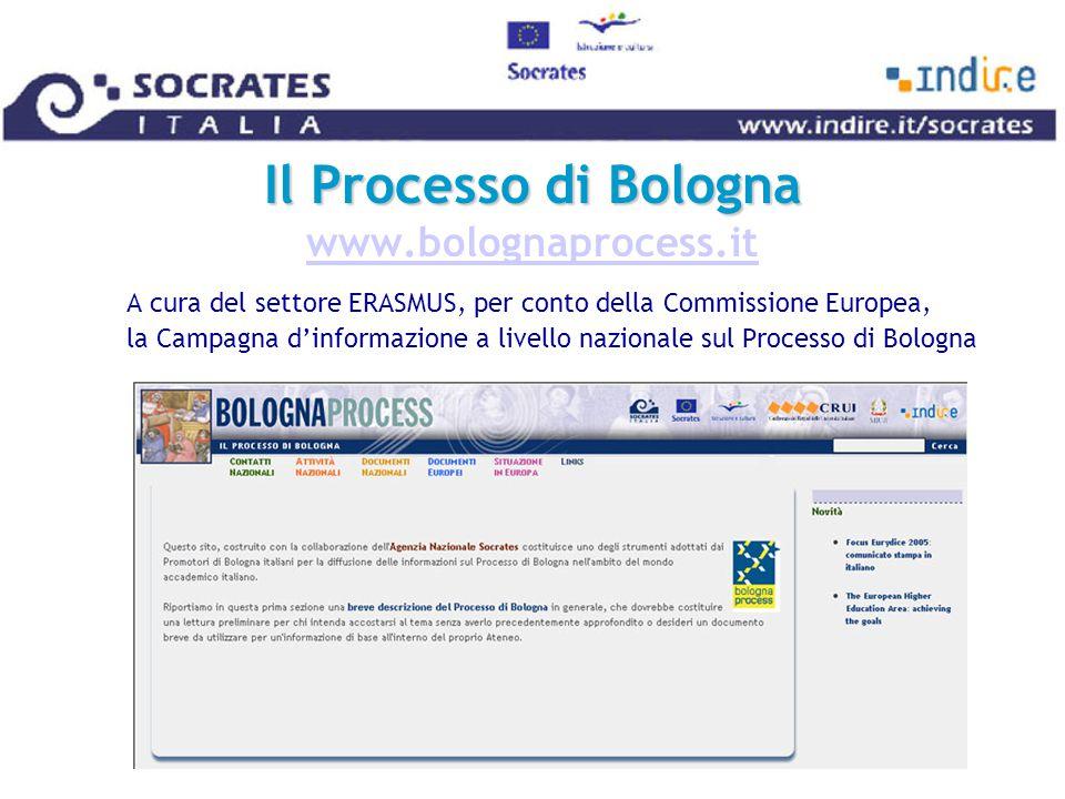 Il Processo di Bologna Il Processo di Bologna www.bolognaprocess.it www.bolognaprocess.it A cura del settore ERASMUS, per conto della Commissione Europea, la Campagna d'informazione a livello nazionale sul Processo di Bologna