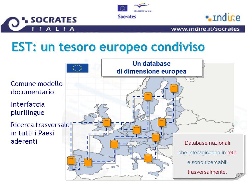 EST: un tesoro europeo condiviso Comune modello documentario Interfaccia plurilingue Ricerca trasversale in tutti i Paesi aderenti