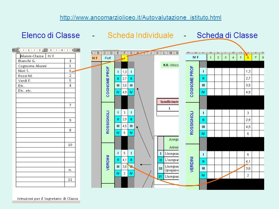 Il foglio xls Scheda di Classe calcola automaticamente la media (M) dei risultati di volta in volta riportati