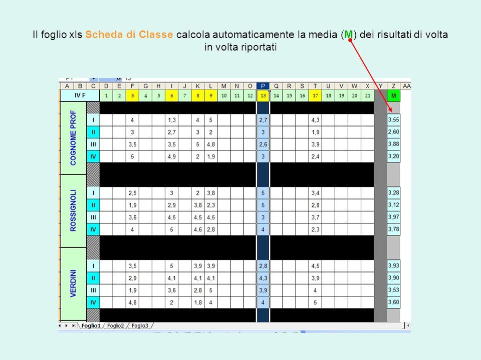 Salvataggio della Scheda di Classe Apri la tendina File (in alto) e seleziona la voce Salva con nome.