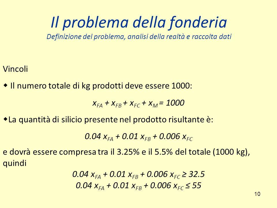 10 Vincoli  Il numero totale di kg prodotti deve essere 1000: x FA + x FB + x FC + x M = 1000  La quantità di silicio presente nel prodotto risultan