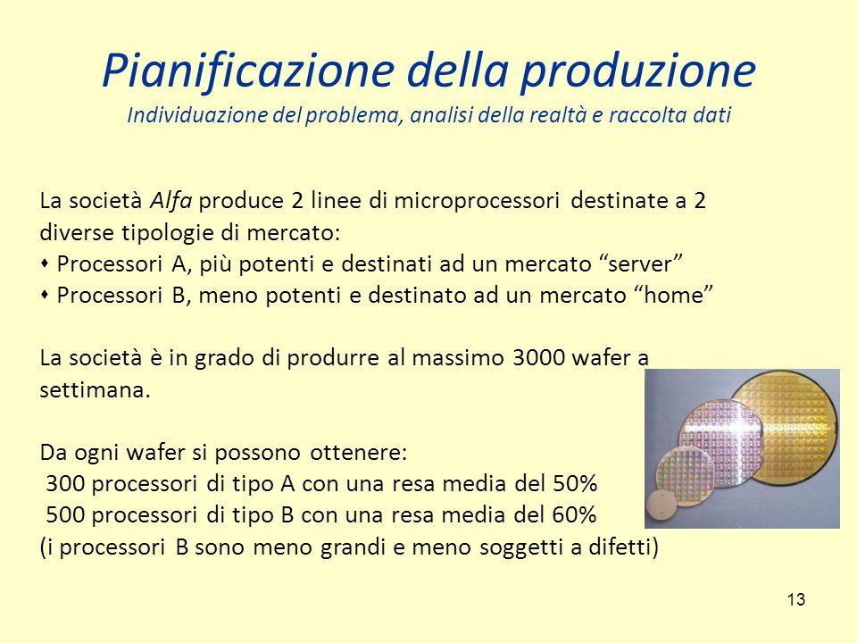 13 Pianificazione della produzione Individuazione del problema, analisi della realtà e raccolta dati La società Alfa produce 2 linee di microprocessor