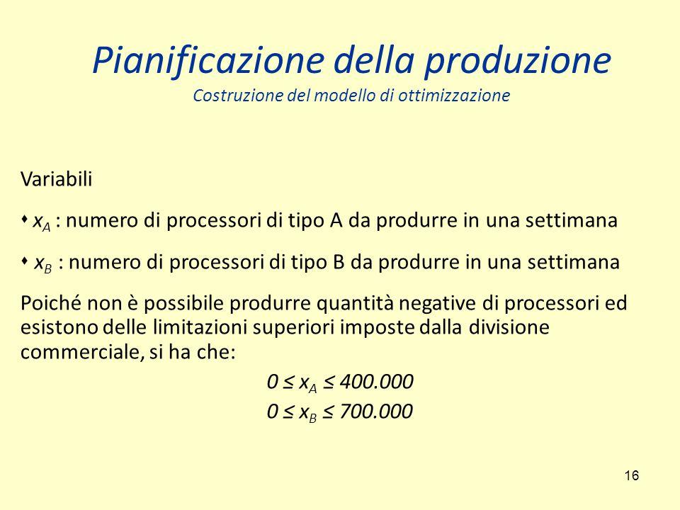 16 Variabili  x A : numero di processori di tipo A da produrre in una settimana  x B : numero di processori di tipo B da produrre in una settimana P