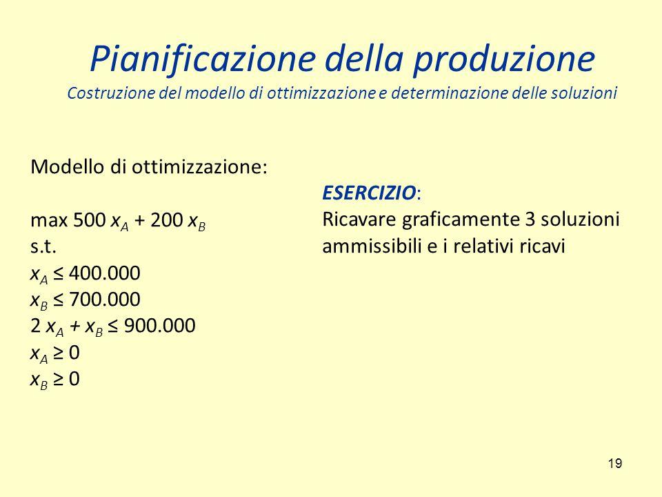 19 Modello di ottimizzazione: max 500 x A + 200 x B s.t. x A ≤ 400.000 x B ≤ 700.000 2 x A + x B ≤ 900.000 x A ≥ 0 x B ≥ 0 Pianificazione della produz