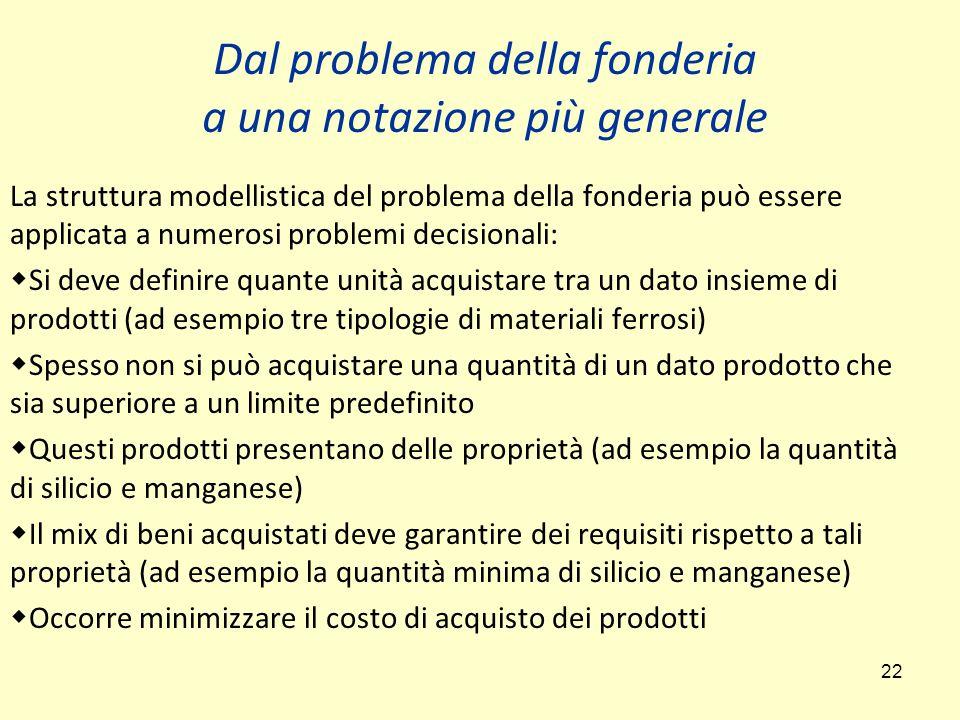 22 Dal problema della fonderia a una notazione più generale La struttura modellistica del problema della fonderia può essere applicata a numerosi prob