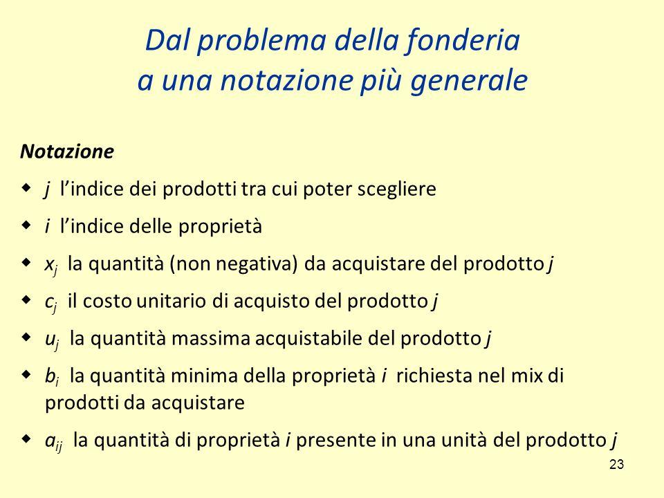 23 Dal problema della fonderia a una notazione più generale Notazione  j l'indice dei prodotti tra cui poter scegliere  i l'indice delle proprietà 
