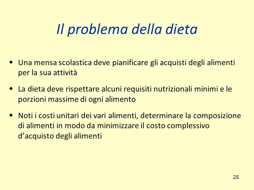 25 Il problema della dieta  Una mensa scolastica deve pianificare gli acquisti degli alimenti per la sua attività  La dieta deve rispettare alcuni r