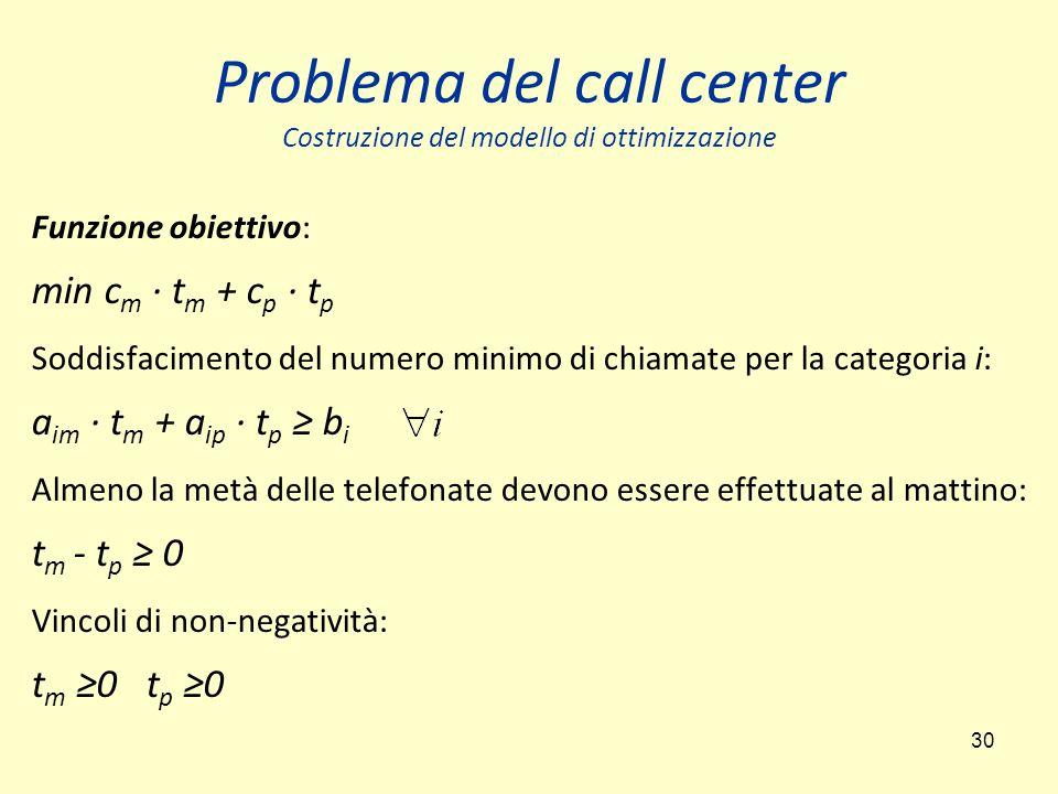 30 Problema del call center Costruzione del modello di ottimizzazione Funzione obiettivo: min c m ∙ t m + c p ∙ t p Soddisfacimento del numero minimo