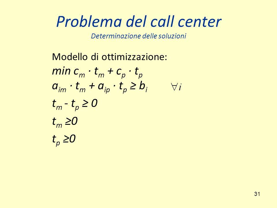 31 Problema del call center Determinazione delle soluzioni Modello di ottimizzazione: min c m ∙ t m + c p ∙ t p a im ∙ t m + a ip ∙ t p ≥ b i t m - t