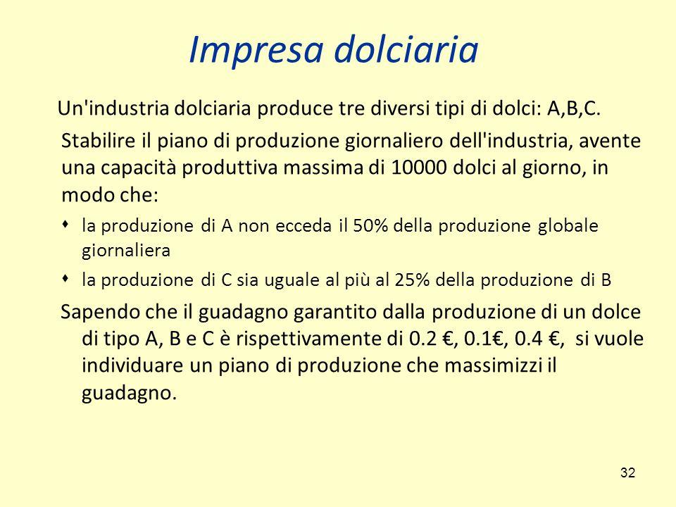 32 Un'industria dolciaria produce tre diversi tipi di dolci: A,B,C. Stabilire il piano di produzione giornaliero dell'industria, avente una capacità p