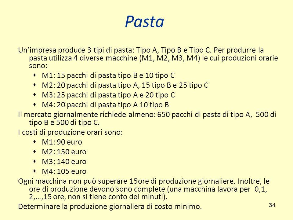 34 Un'impresa produce 3 tipi di pasta: Tipo A, Tipo B e Tipo C. Per produrre la pasta utilizza 4 diverse macchine (M1, M2, M3, M4) le cui produzioni o