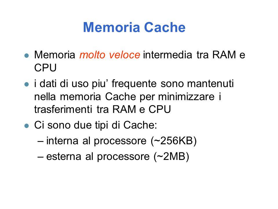 Memoria Cache l Memoria molto veloce intermedia tra RAM e CPU l i dati di uso piu' frequente sono mantenuti nella memoria Cache per minimizzare i trasferimenti tra RAM e CPU l Ci sono due tipi di Cache: –interna al processore (~256KB) –esterna al processore (~2MB)