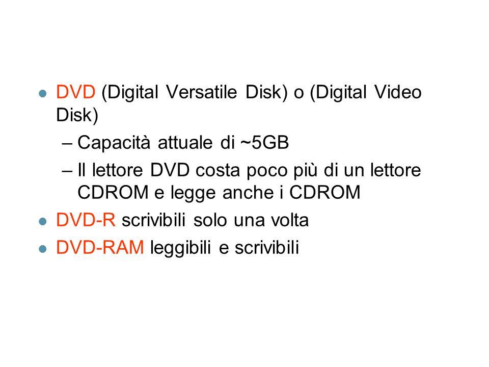 l DVD (Digital Versatile Disk) o (Digital Video Disk) –Capacità attuale di ~5GB –Il lettore DVD costa poco più di un lettore CDROM e legge anche i CDROM l DVD-R scrivibili solo una volta l DVD-RAM leggibili e scrivibili