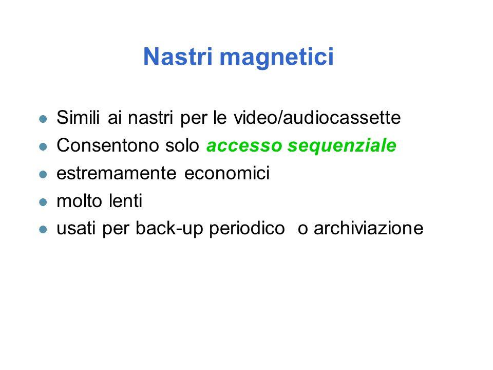 Nastri magnetici l Simili ai nastri per le video/audiocassette l Consentono solo accesso sequenziale l estremamente economici l molto lenti l usati per back-up periodico o archiviazione