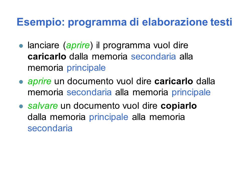 Esempio: programma di elaborazione testi l lanciare (aprire) il programma vuol dire caricarlo dalla memoria secondaria alla memoria principale l aprire un documento vuol dire caricarlo dalla memoria secondaria alla memoria principale l salvare un documento vuol dire copiarlo dalla memoria principale alla memoria secondaria