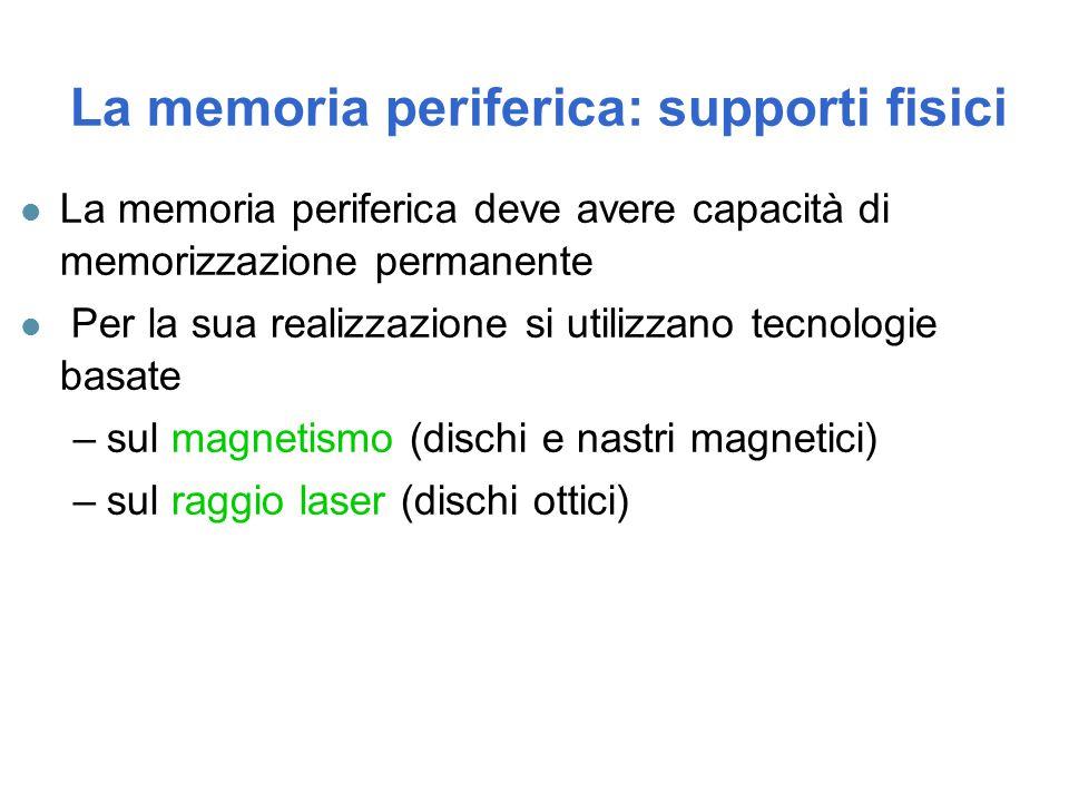 La memoria periferica: I dischi magnetici l Tecnologia basata sulla magnetizzazione: la magnetizzazione è permanente fino a quando non viene modificata per effetto di un agente esterno l I due diversi stati di polarizzazione corrispondono alle due unità fondamentali di informazione (bit) l I dischi magnetici sono i dispositivi di memoria periferica più diffusi