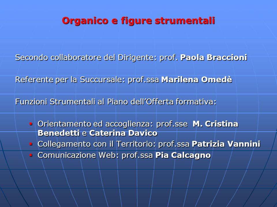 Organico e figure strumentali Secondo collaboratore del Dirigente: prof.