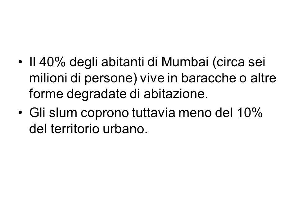 Il 40% degli abitanti di Mumbai (circa sei milioni di persone) vive in baracche o altre forme degradate di abitazione. Gli slum coprono tuttavia meno