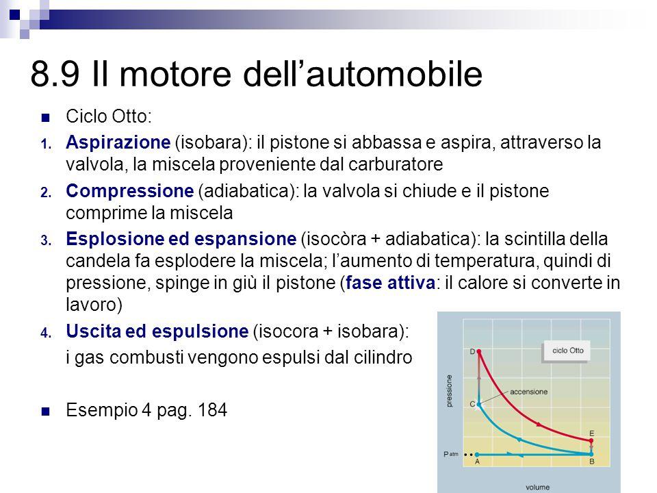 8.9 Il motore dell'automobile Ciclo Otto: 1. Aspirazione (isobara): il pistone si abbassa e aspira, attraverso la valvola, la miscela proveniente dal