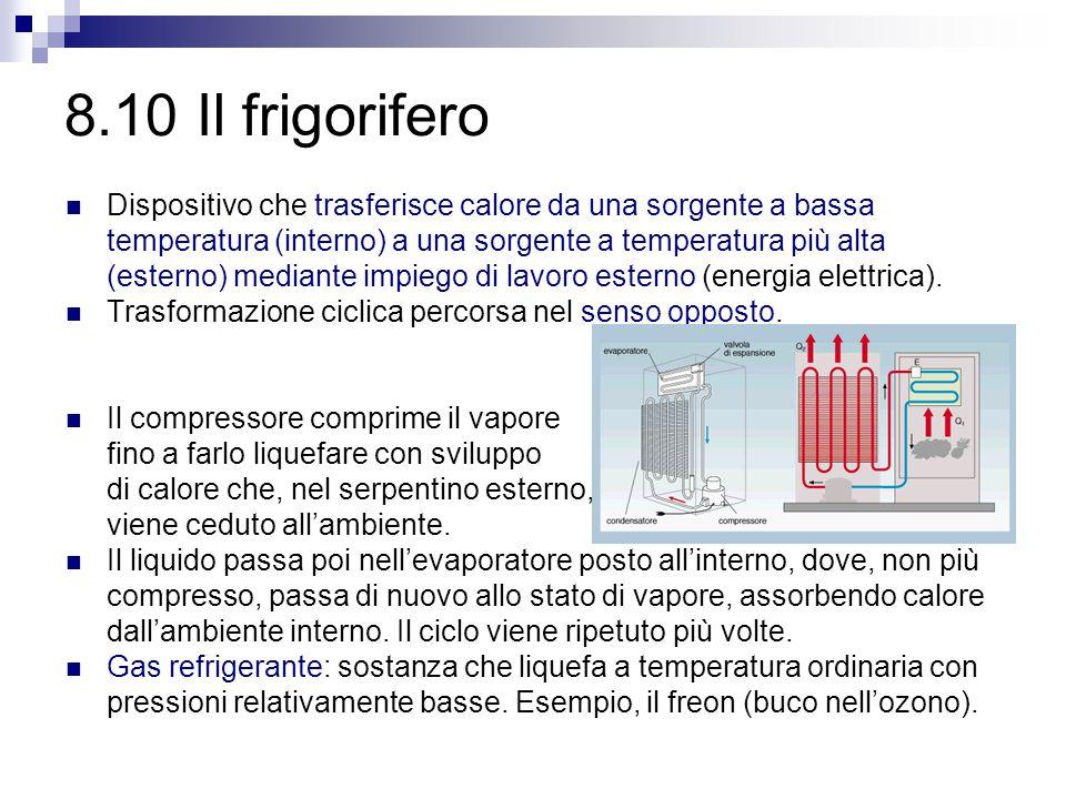 8.10 Il frigorifero Dispositivo che trasferisce calore da una sorgente a bassa temperatura (interno) a una sorgente a temperatura più alta (esterno) m
