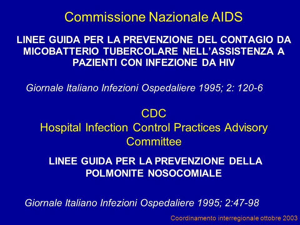 Coordinamento interregionale ottobre 2003 Commissione Nazionale AIDS LINEE GUIDA PER LA PREVENZIONE DEL CONTAGIO DA MICOBATTERIO TUBERCOLARE NELL'ASSISTENZA A PAZIENTI CON INFEZIONE DA HIV Giornale Italiano Infezioni Ospedaliere 1995; 2: 120-6 CDC Hospital Infection Control Practices Advisory Committee LINEE GUIDA PER LA PREVENZIONE DELLA POLMONITE NOSOCOMIALE Giornale Italiano Infezioni Ospedaliere 1995; 2:47-98