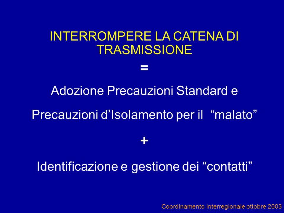 Coordinamento interregionale ottobre 2003 CDC GUIDELINES FOR ISOLATION PRECAUTIONS IN HOSPITALS Am J Infect Control.