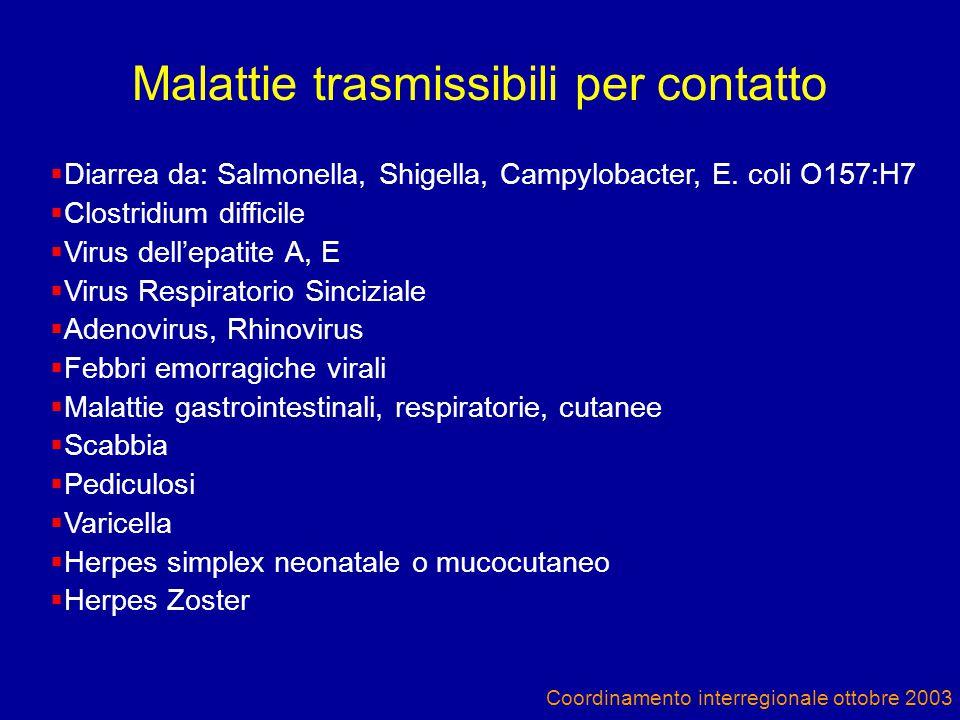 Coordinamento interregionale ottobre 2003 Malattie trasmissibili per contatto  Diarrea da: Salmonella, Shigella, Campylobacter, E.