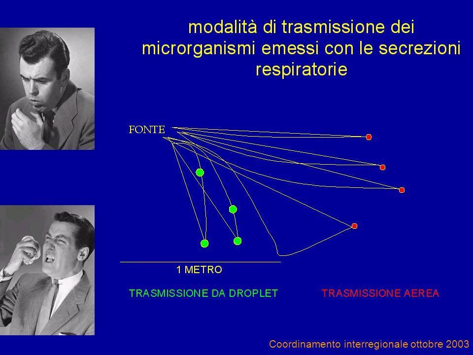 Coordinamento interregionale ottobre 2003 Misure da adottare per prevenire la trasmissione per contatto e per droplet