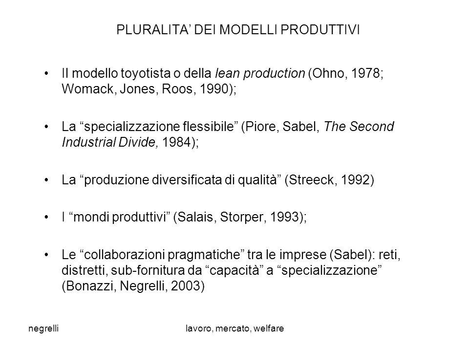 negrellilavoro, mercato, welfare PLURALITA' DEI MODELLI PRODUTTIVI Il modello toyotista o della lean production (Ohno, 1978; Womack, Jones, Roos, 1990); La specializzazione flessibile (Piore, Sabel, The Second Industrial Divide, 1984); La produzione diversificata di qualità (Streeck, 1992) I mondi produttivi (Salais, Storper, 1993); Le collaborazioni pragmatiche tra le imprese (Sabel): reti, distretti, sub-fornitura da capacità a specializzazione (Bonazzi, Negrelli, 2003)