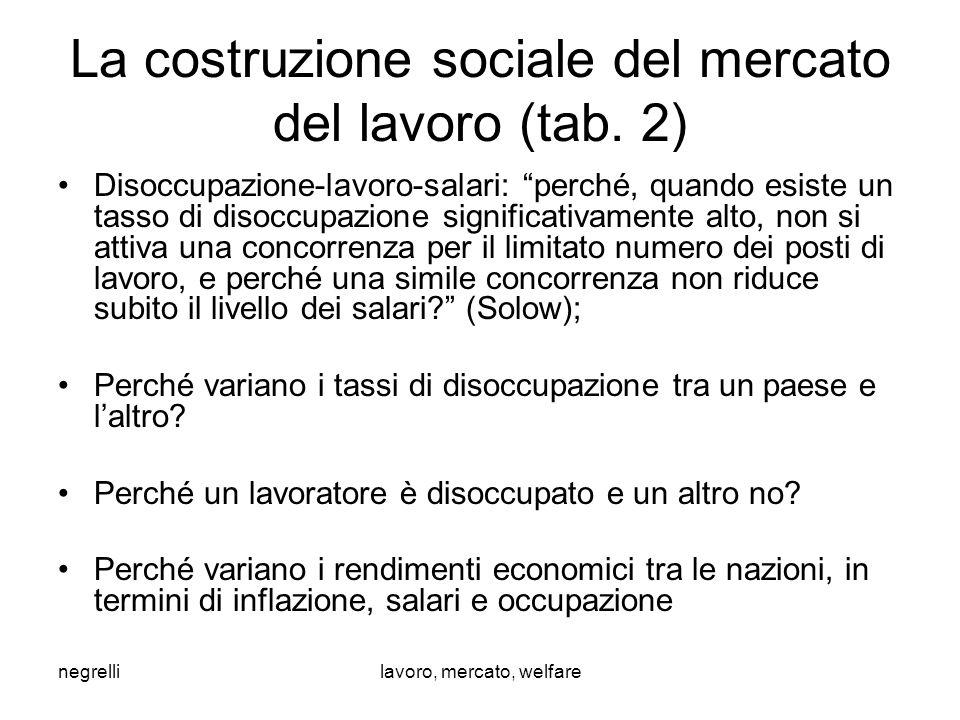 negrellilavoro, mercato, welfare La costruzione sociale del mercato del lavoro (tab.