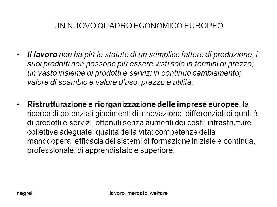 negrellilavoro, mercato, welfare UN NUOVO QUADRO ECONOMICO EUROPEO Il lavoro non ha più lo statuto di un semplice fattore di produzione, i suoi prodotti non possono più essere visti solo in termini di prezzo; un vasto insieme di prodotti e servizi in continuo cambiamento; valore di scambio e valore d'uso; prezzo e utilità; Ristrutturazione e riorganizzazione delle imprese europee: la ricerca di potenziali giacimenti di innovazione; differenziali di qualità di prodotti e servizi, ottenuti senza aumenti dei costi; infrastrutture collettive adeguate; qualità della vita; competenze della manodopera; efficacia dei sistemi di formazione iniziale e continua, professionale, di apprendistato e superiore.