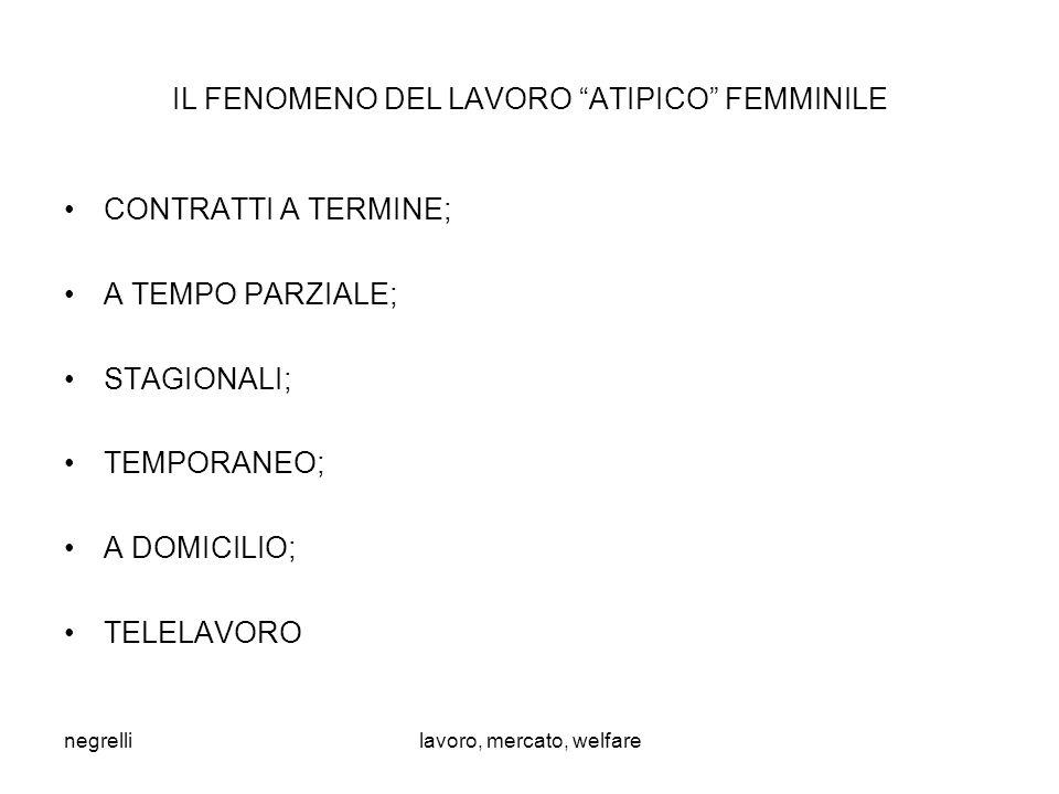 negrellilavoro, mercato, welfare IL FENOMENO DEL LAVORO ATIPICO FEMMINILE CONTRATTI A TERMINE; A TEMPO PARZIALE; STAGIONALI; TEMPORANEO; A DOMICILIO; TELELAVORO