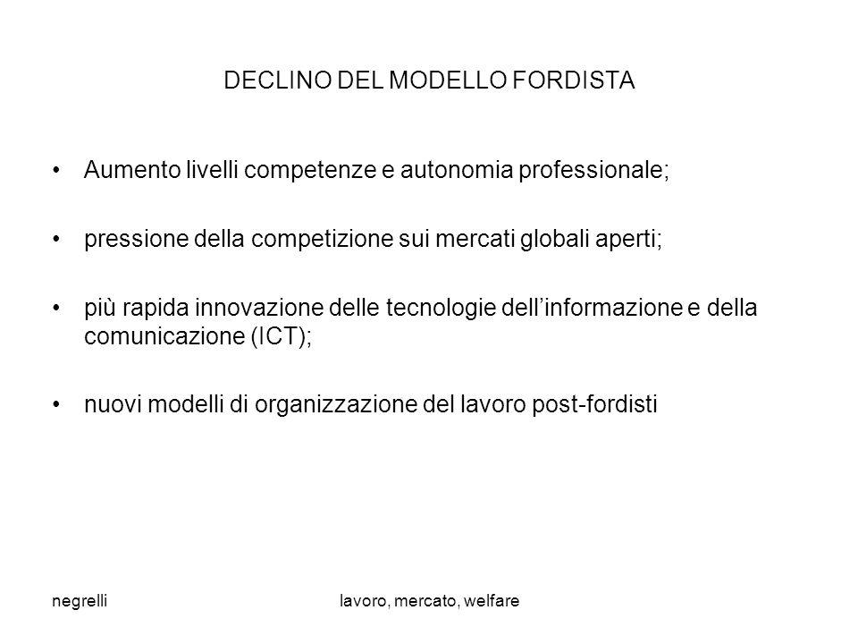 negrellilavoro, mercato, welfare DECLINO DEL MODELLO FORDISTA Aumento livelli competenze e autonomia professionale; pressione della competizione sui mercati globali aperti; più rapida innovazione delle tecnologie dell'informazione e della comunicazione (ICT); nuovi modelli di organizzazione del lavoro post-fordisti
