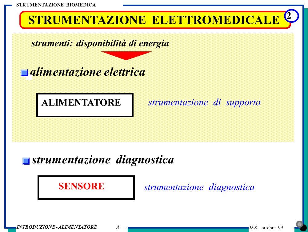 D.S. ottobre 99 INTRODUZIONE - ALIMENTATORE STRUMENTAZIONE BIOMEDICA STRUMENTAZIONE ELETTROMEDICALE 2 strumenti: disponibilità di energia 3 alimentazi