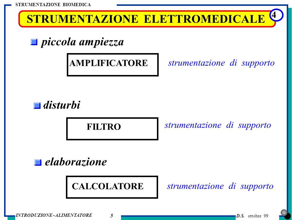 D.S. ottobre 99 INTRODUZIONE - ALIMENTATORE STRUMENTAZIONE BIOMEDICA 5 piccola ampiezza STRUMENTAZIONE ELETTROMEDICALE 4 AMPLIFICATORE strumentazione