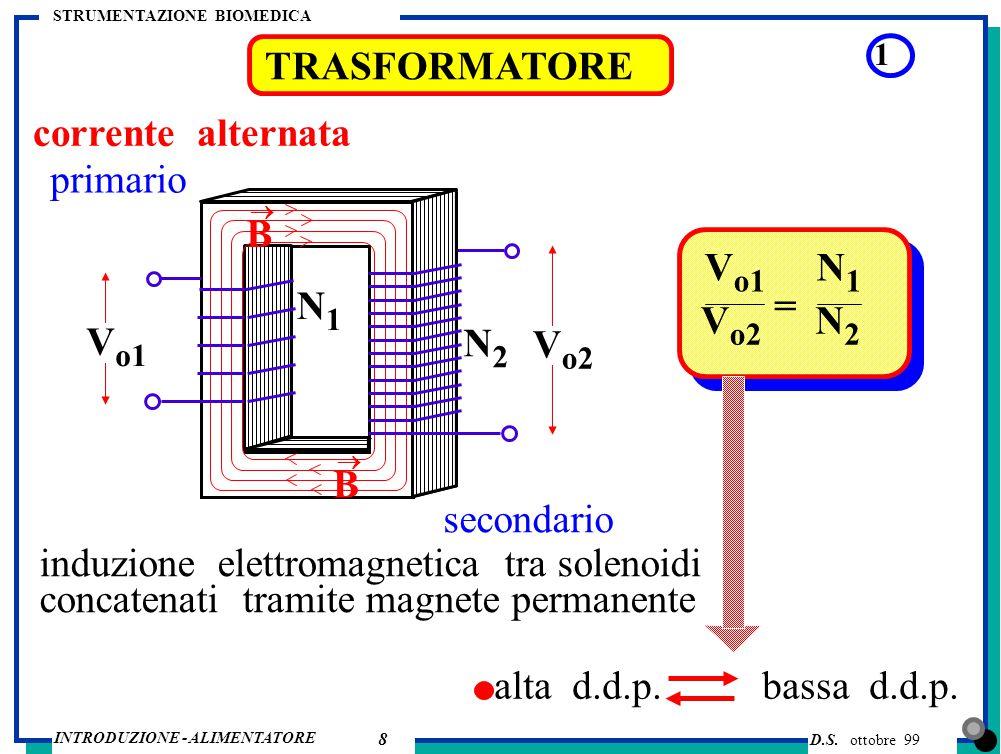 D.S. ottobre 99 INTRODUZIONE - ALIMENTATORE STRUMENTAZIONE BIOMEDICA TRASFORMATORE 8 corrente alternata induzione elettromagnetica tra solenoidi conca