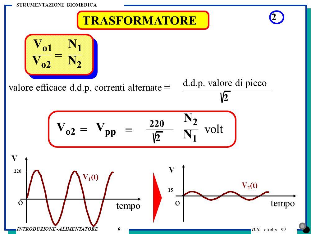 D.S. ottobre 99 INTRODUZIONE - ALIMENTATORE STRUMENTAZIONE BIOMEDICA 9 TRASFORMATORE V o1 V o2 = N1N1 N2N2 2 valore efficace d.d.p. correnti alternate