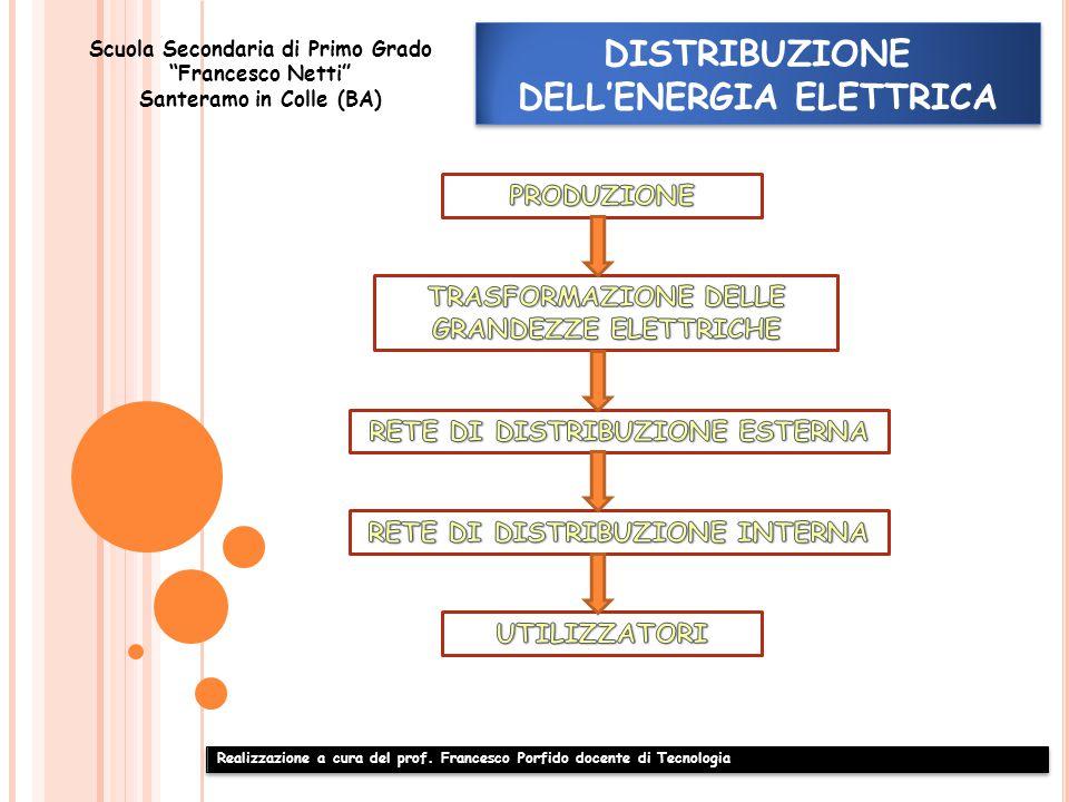 PRODUZIONE DI ENERGIA ELETTRICA Realizzazione a cura del prof.