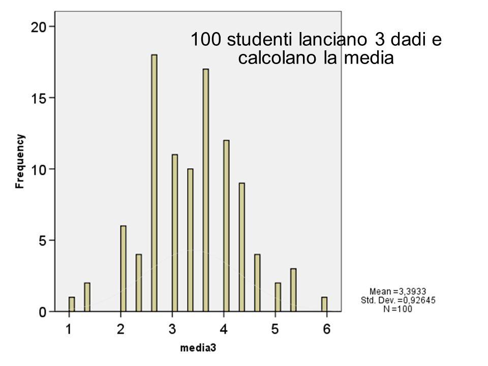 100 studenti lanciano 3 dadi e calcolano la media