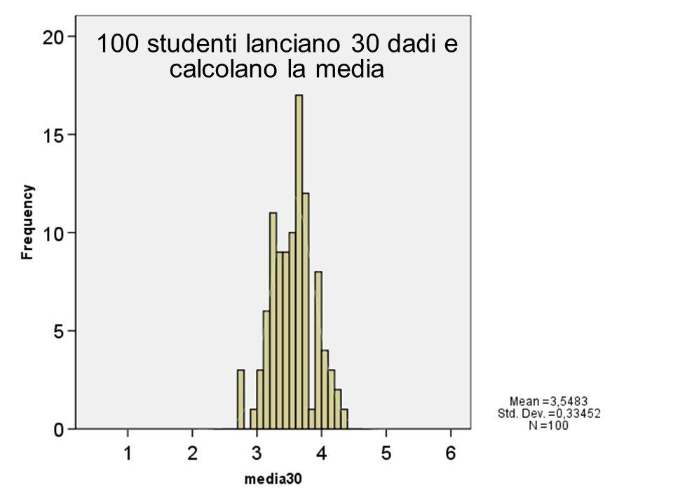 100 studenti lanciano 30 dadi e calcolano la media