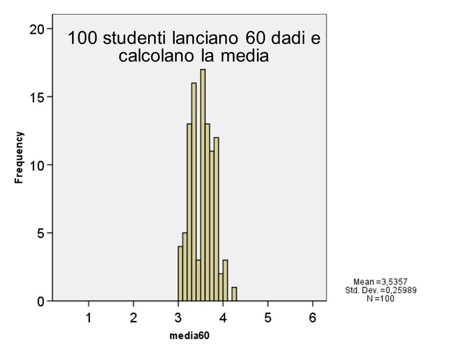 100 studenti lanciano 60 dadi e calcolano la media