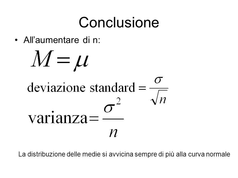 Conclusione All'aumentare di n: La distribuzione delle medie si avvicina sempre di più alla curva normale