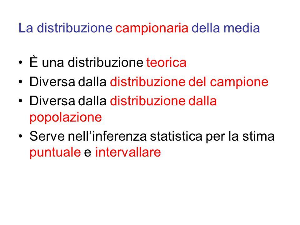 È una distribuzione teorica Diversa dalla distribuzione del campione Diversa dalla distribuzione dalla popolazione Serve nell'inferenza statistica per