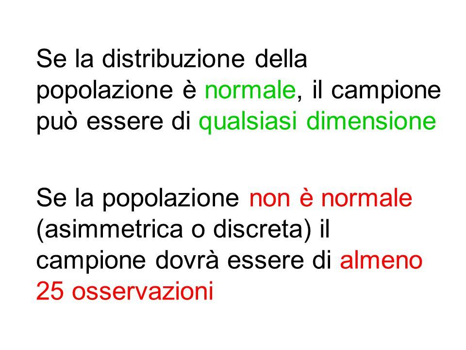 Se la distribuzione della popolazione è normale, il campione può essere di qualsiasi dimensione Se la popolazione non è normale (asimmetrica o discret