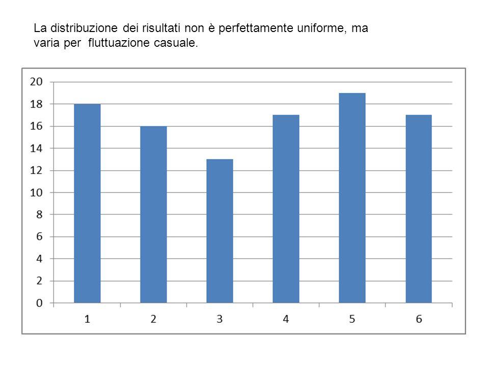 La distribuzione dei risultati non è perfettamente uniforme, ma varia per fluttuazione casuale.