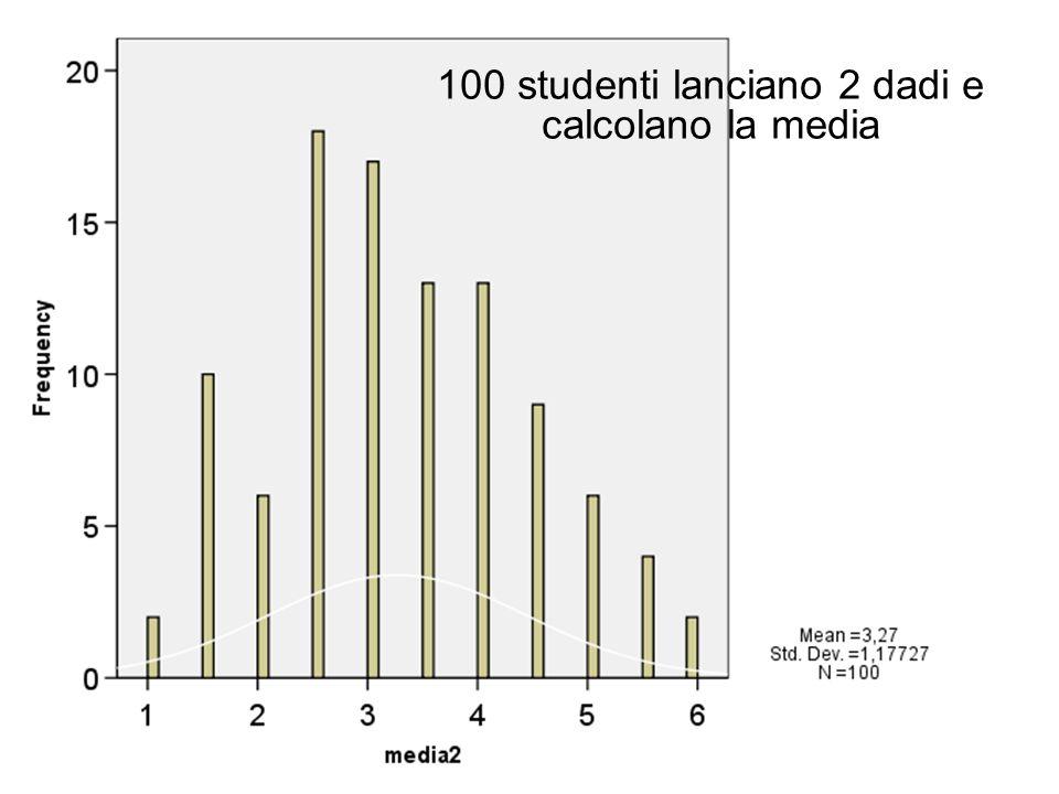100 studenti lanciano 2 dadi e calcolano la media